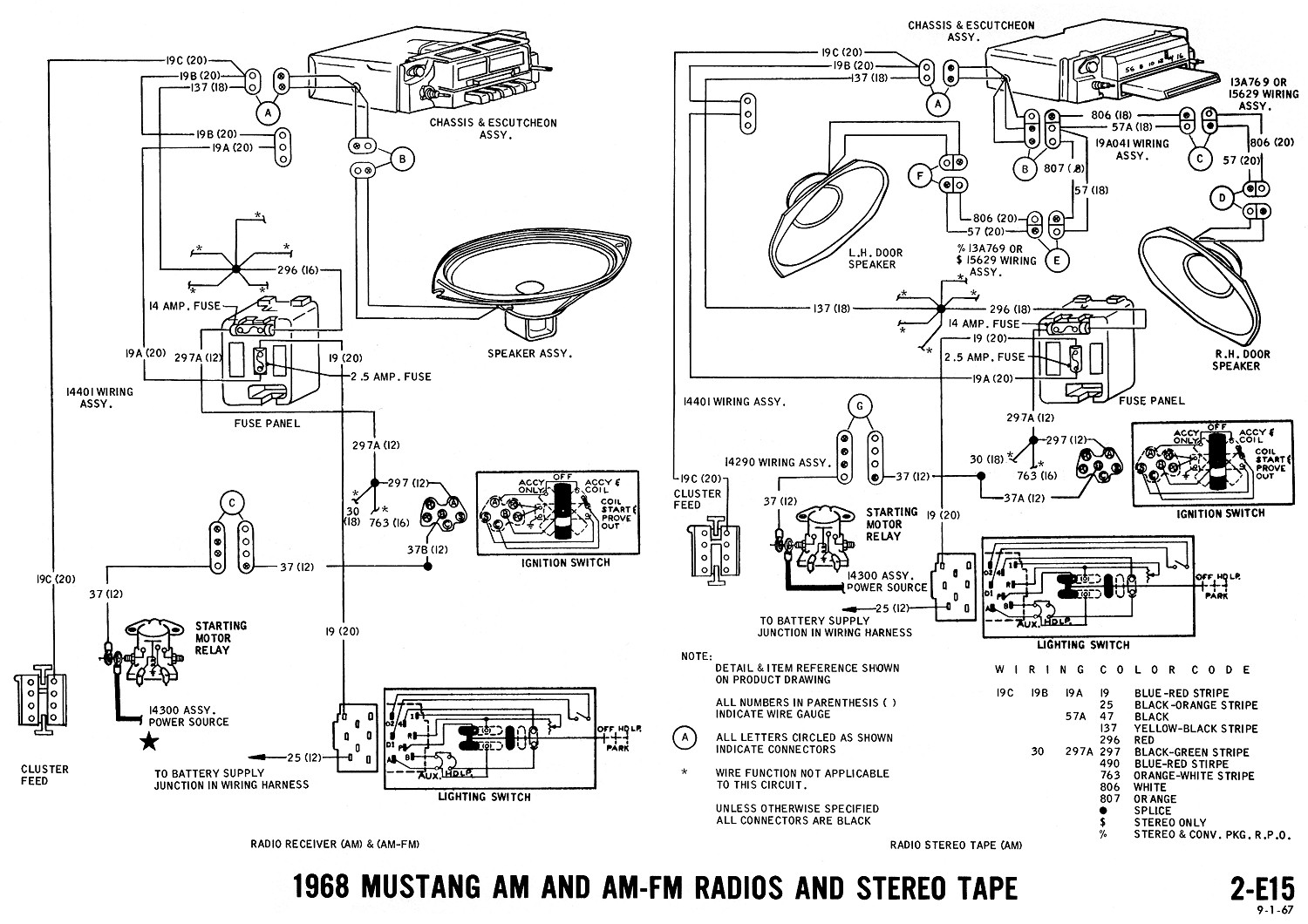 1968 mustang wiring diagrams evolving software 2015 mustang speaker wire colors at 2017 Mustang Stereo Wiring Diagram