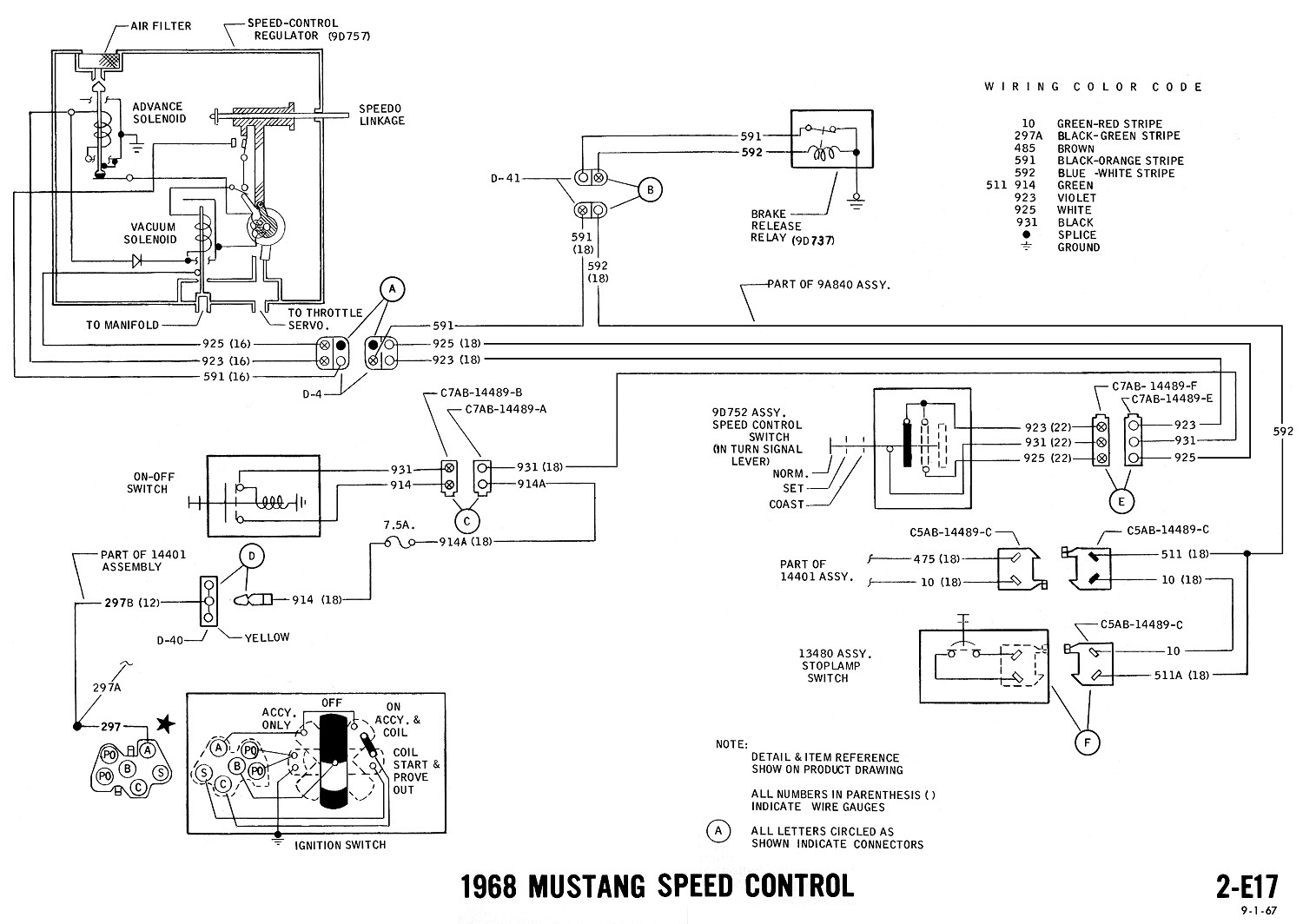 1968 Mustang Wiring Diagrams Evolving Software Coil Diagram Speed Control
