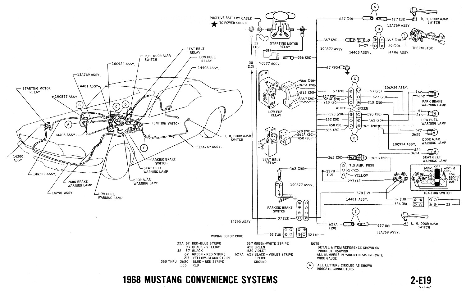 E19 1968 mustang wiring diagrams evolving software 1967 Mustang Wiring Schematic at alyssarenee.co